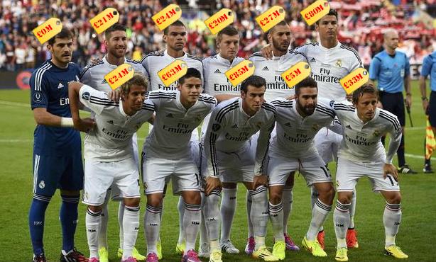 Real Madrid má najdrahšiu jednástku Európy (metro.co.uk)