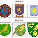 Logá Aston Villy a Norwichu City (profotbal.cz)